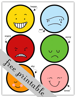 image about Free Printable Emotion Faces titled A 12 months of FHE: 12 months 02/Wk 23: Our Emotions