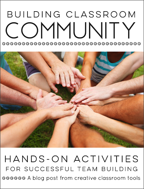 Build a positive classroom community with these easy, hands-on activities and games.  They are great for back to school or any time your students need a focus on class or team building.