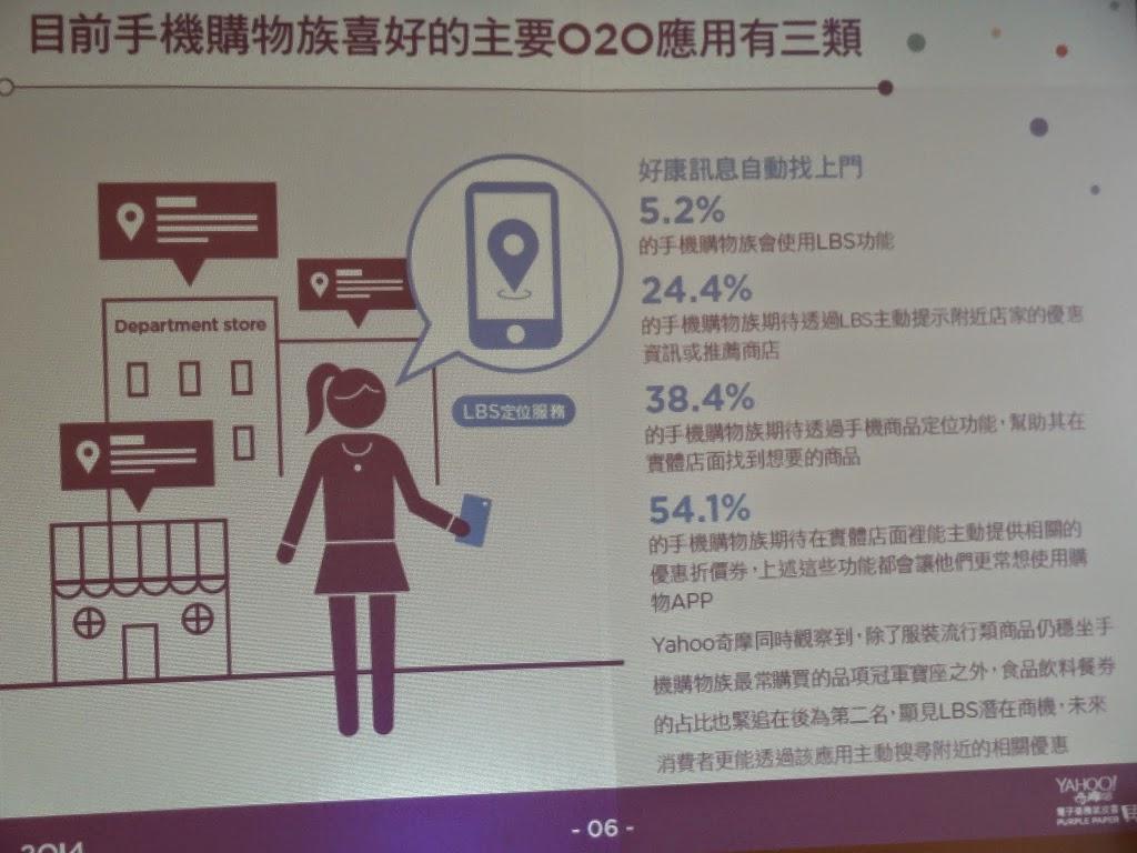 3種O2O應用消費者最愛:掃碼購物、LBS定位、匯集折價券