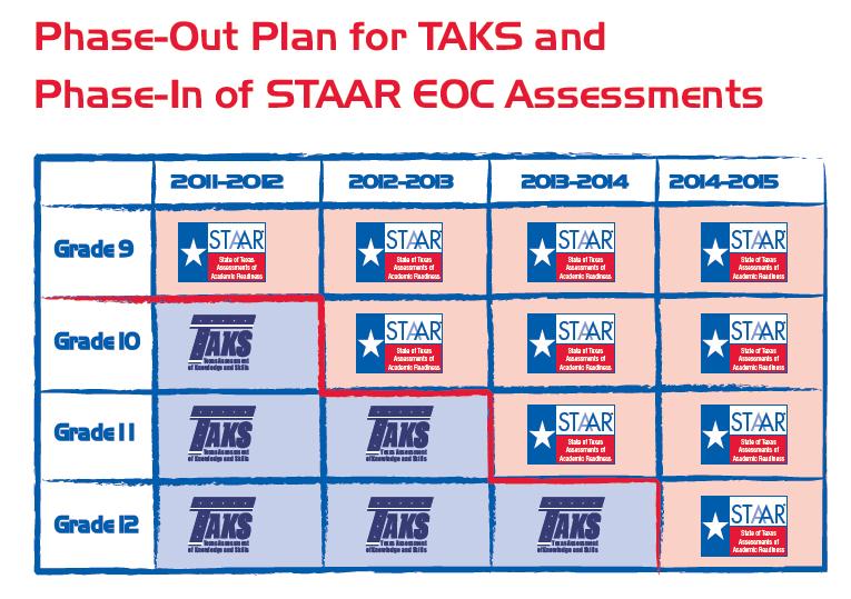 Staar Released Test 3rd Grade Reading 2012 - 7th grade ...