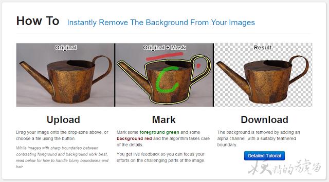 1 - ClippingMagic 線上圖片去背,不用Photoshop也辦得到!