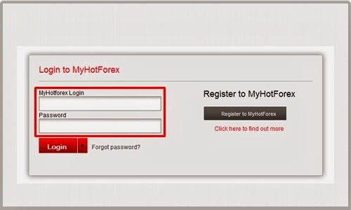 My hotforex login