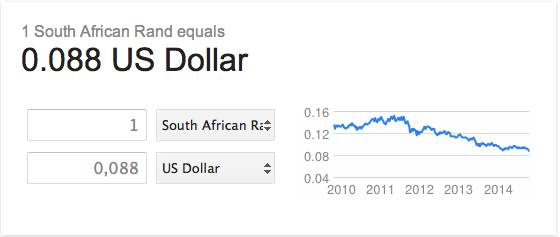 Forex rand to us dollar