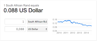 Forex rate dollar to rand
