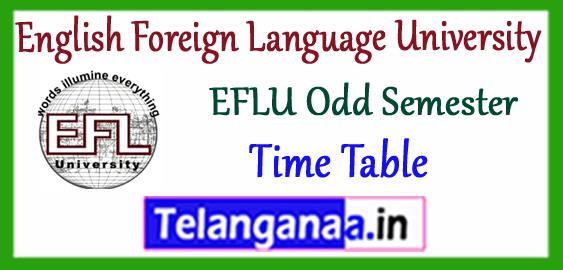 EFLU English Foreign Language University BA MA I III V Semester Exam Time Table 2017-18