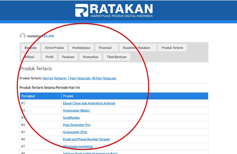Produk Affiliate Ratakan.com