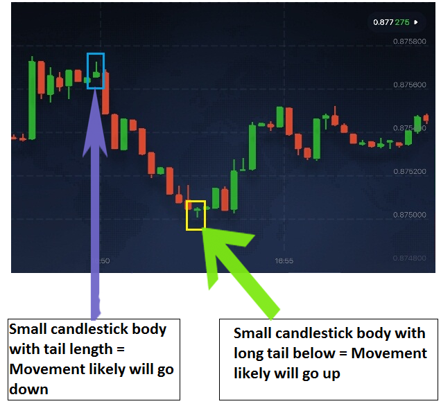 downtrend reversal candlestick pattern