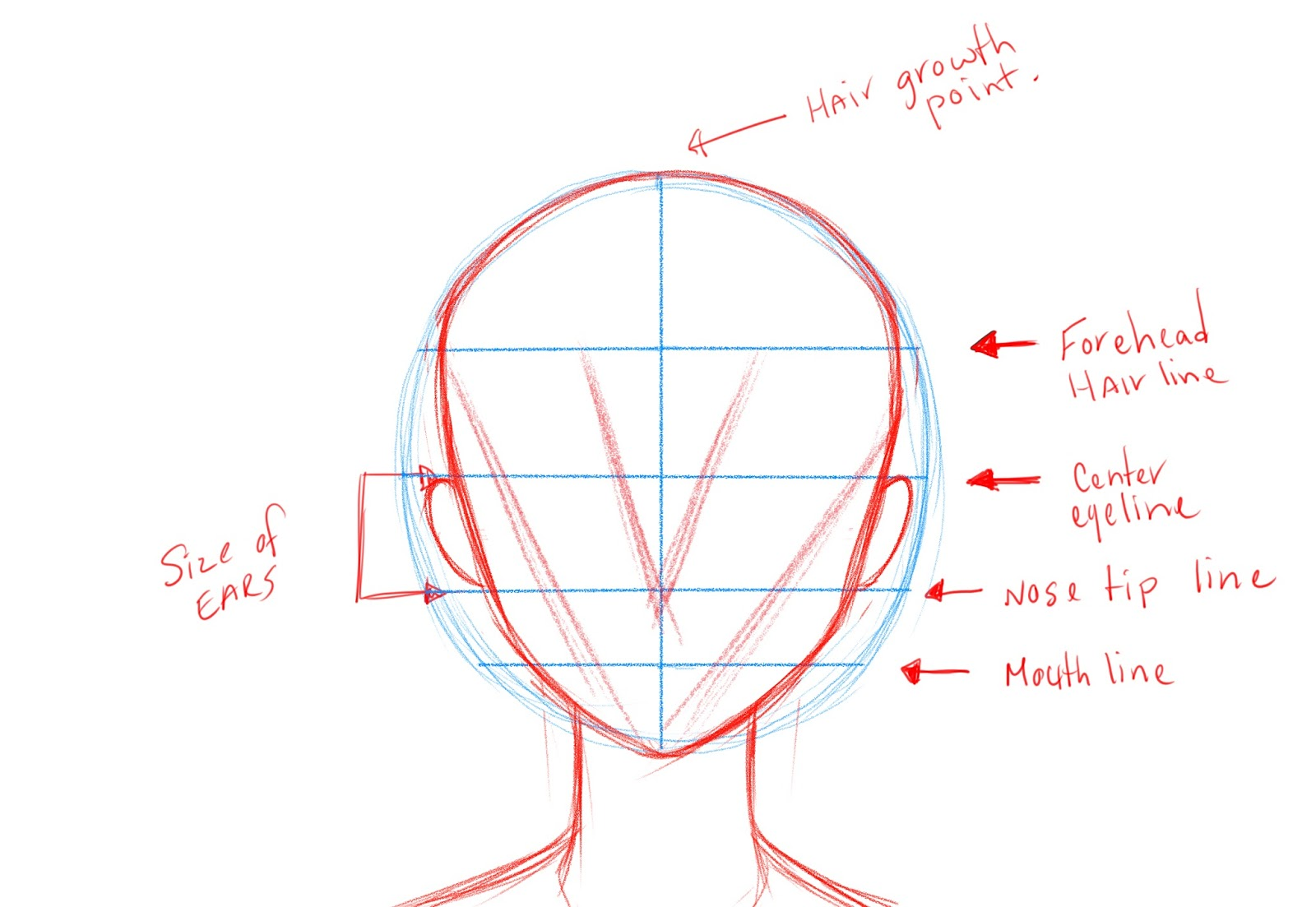 How To Draw Anime Manga Face Step 4