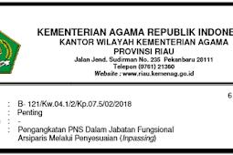 Pengangkatan PNS Dalam Jabatan Fungsional Arsiparis Melalui Penyesuaian (inpassing)