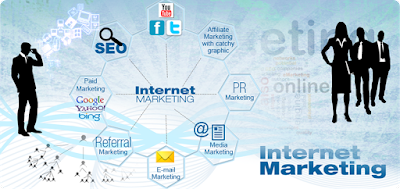 Internet Marketing Infograph