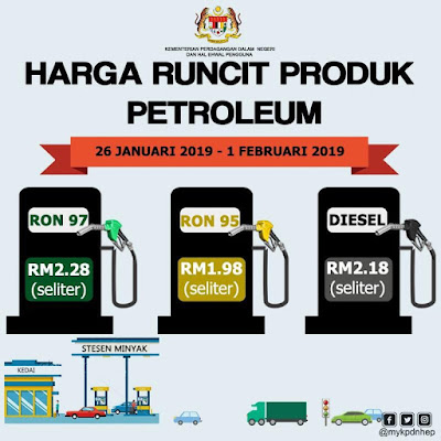 Penetapan Harga Runcit Produk Petroleum Secara Mingguan (26 Januari 2019 - 1 Februari 2019) Berdasarkan Harga Yang Dikeluarkan Oleh Kementerian Kewangan Malaysia (MOF)
