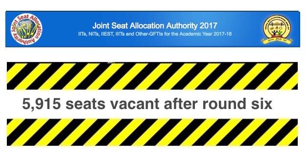 JoSAA 2017: 5000+ seats vacant