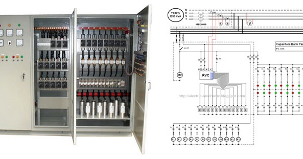 Wiring diagram panel kapasitor bank simple electronic circuits sinar eldiz panel kapasitor bank rh eldizsinar blogspot com capacitor battery wiring diagram panel capacitor bank cheapraybanclubmaster Gallery