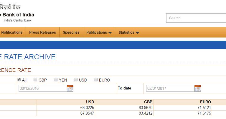 Rbi forex exchange rates
