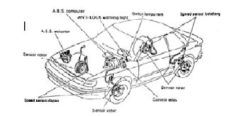komponen System Rem ABS
