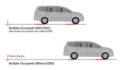 Nissan Mobil Terbaik Pilihan Keluarga Indonesia EBD