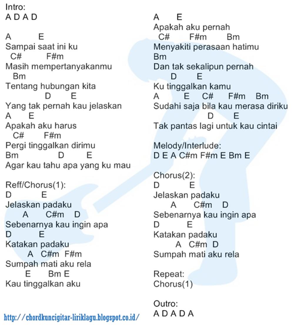Chord Lagu Republik