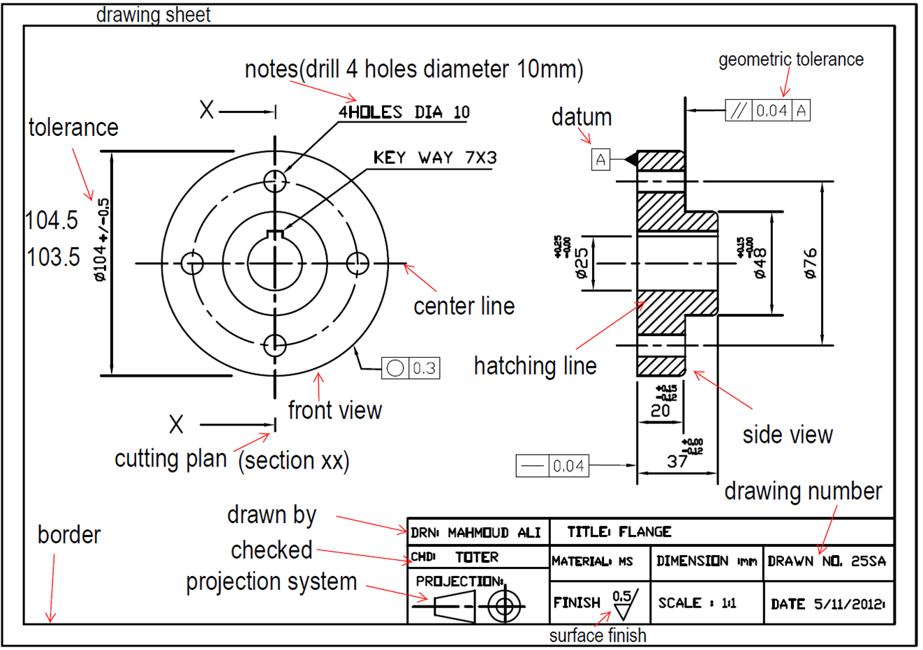 ?What do you know about the engineering drawing « Ali's ...