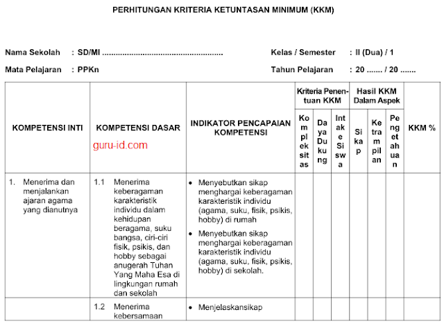 gambar contoh format perhitungan KKM Kurikulum 2013