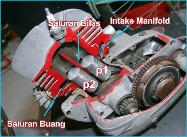split engine, mesin twingle