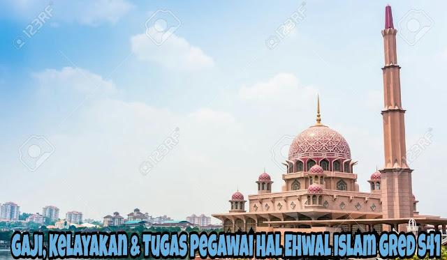 Gaji, Kelayakan & Tugas Pegawai Hal Ehwal Islam Gred S41