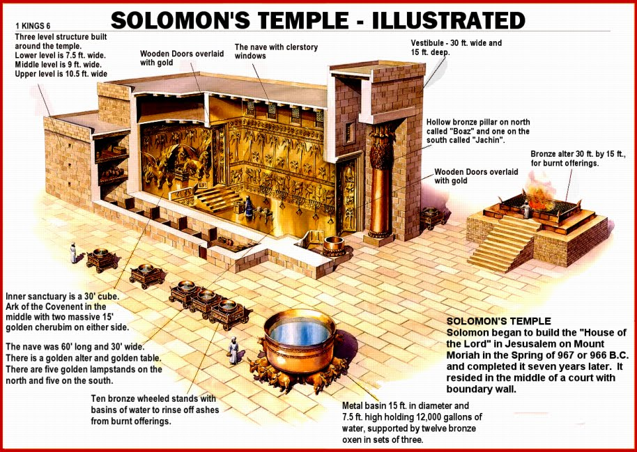 two pillars king solomons temple