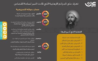 Membandingkan Eksekusi Mati oleh Arab Saudi dan Iran