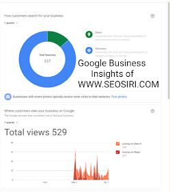 SEOSiri - A Digital Marketing Blog www.seosiri.com search  insights from google my business