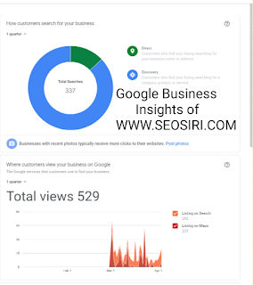 SEOSiri - A Digital Marketing Blog www.seosiri.com search  insights from google my business