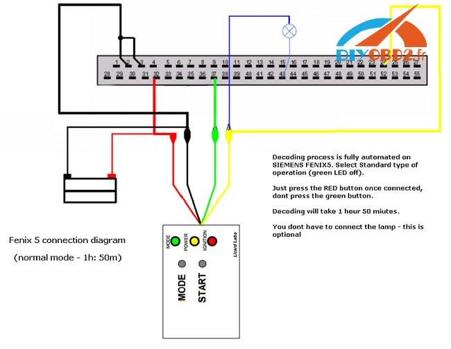 Review on Renault CANKLine ECU Tool (ecu decoder)obd2diyfr