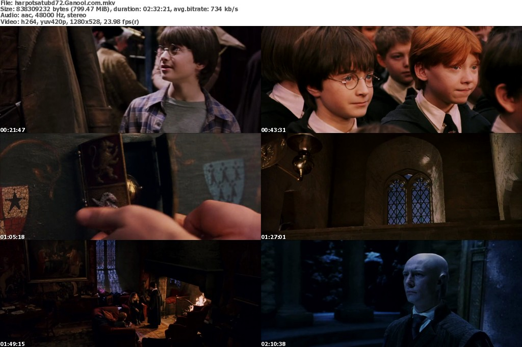 download harry potter and the sorcerers stone in hindi 720p