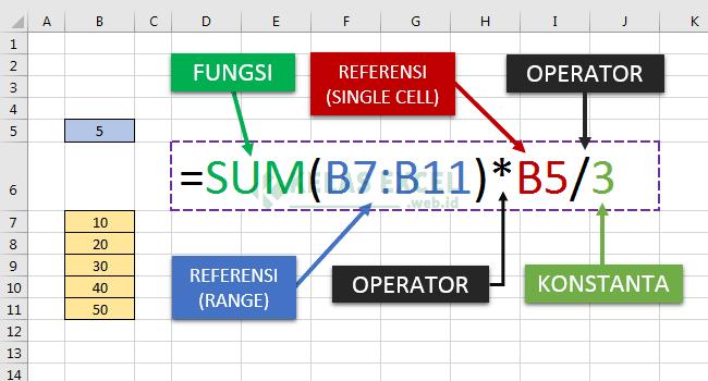 Bagian-Bagian Formula/Rumus Excel