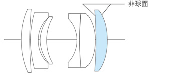 Оптическая схема Voigtlander Ultron 40mm f/2 SL II S
