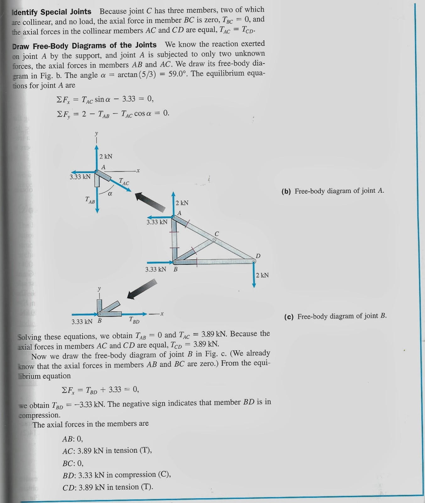 truss tension and compression diagram banshee motor engr1304 designs