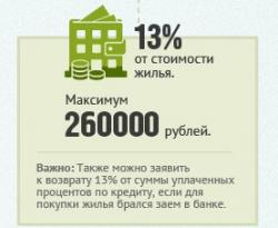 Андреич Гринев 13 при покупке квартиры как получить товар вот