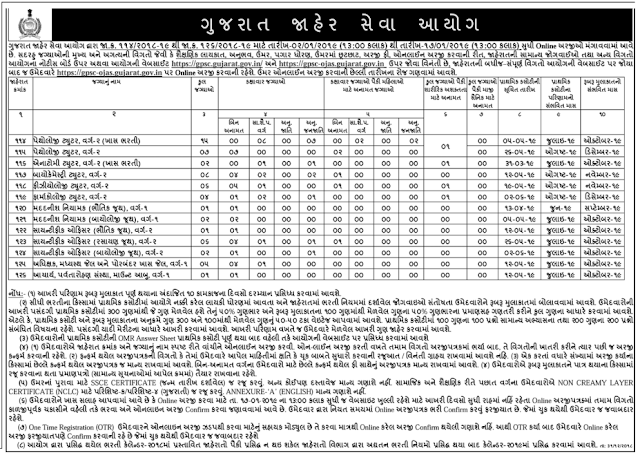 GPSC Recruitment 2019 for Various Posts (Ojas Jobs)