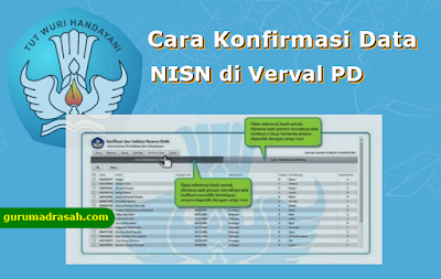 Cara konfirmasi Data NISN Di Verval PD