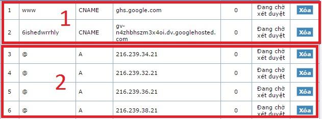 Cách gắn tên miền cho blogspot chuẩn nhất hiện tại