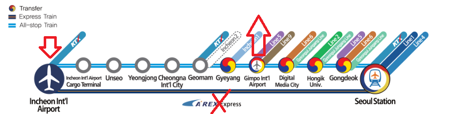 Gmp Subway Map.Train From Incheon Airport To Gimpo Airport