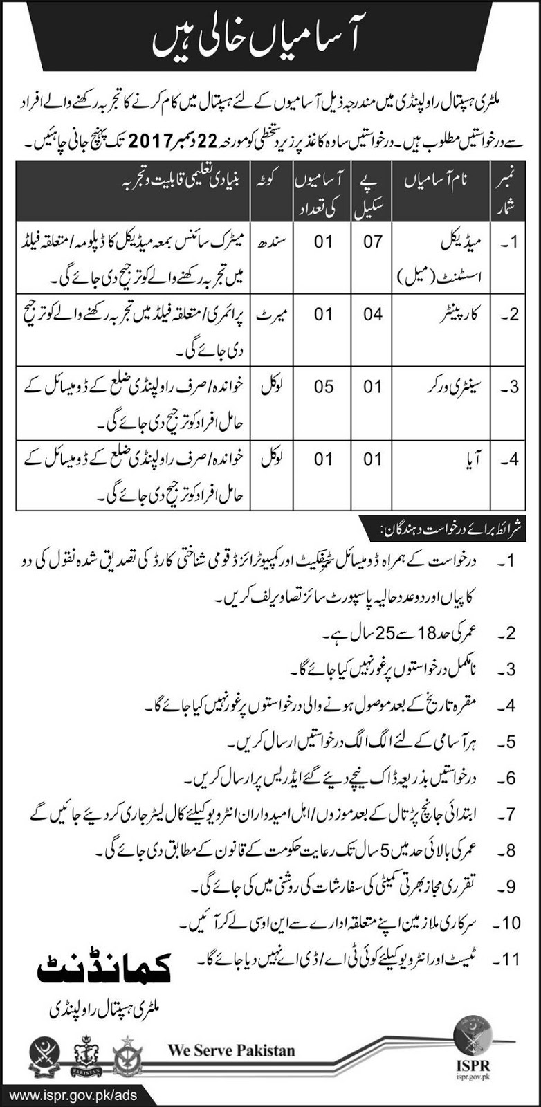 Jobs In Military Hospital Rawalpindi Dec 2017