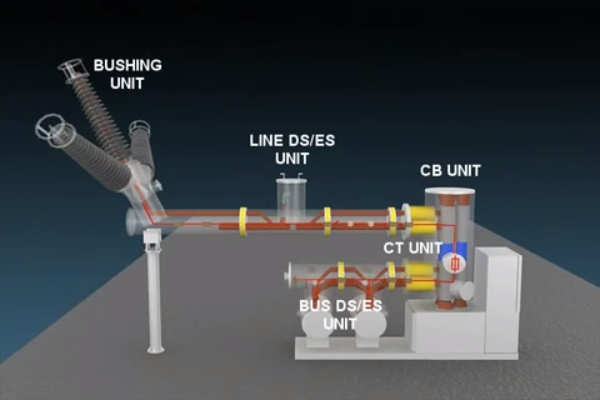 Installation and maintenance of gas insulated substation pdf