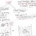 Heat and Mass Transfer HMT Mechanical GATE IES Hand Written Notes PDF