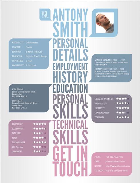CV Tasarım Örneği