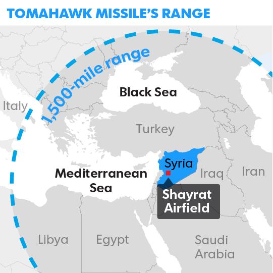 Lethal Geopolitical 59 Tomahawk Missles
