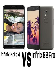 Infinix Note 4 VS Infinix S2 Pro