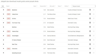 Lagu Koleksi Audio YouTube Terbaru Gratis Bebas Hak Cipta