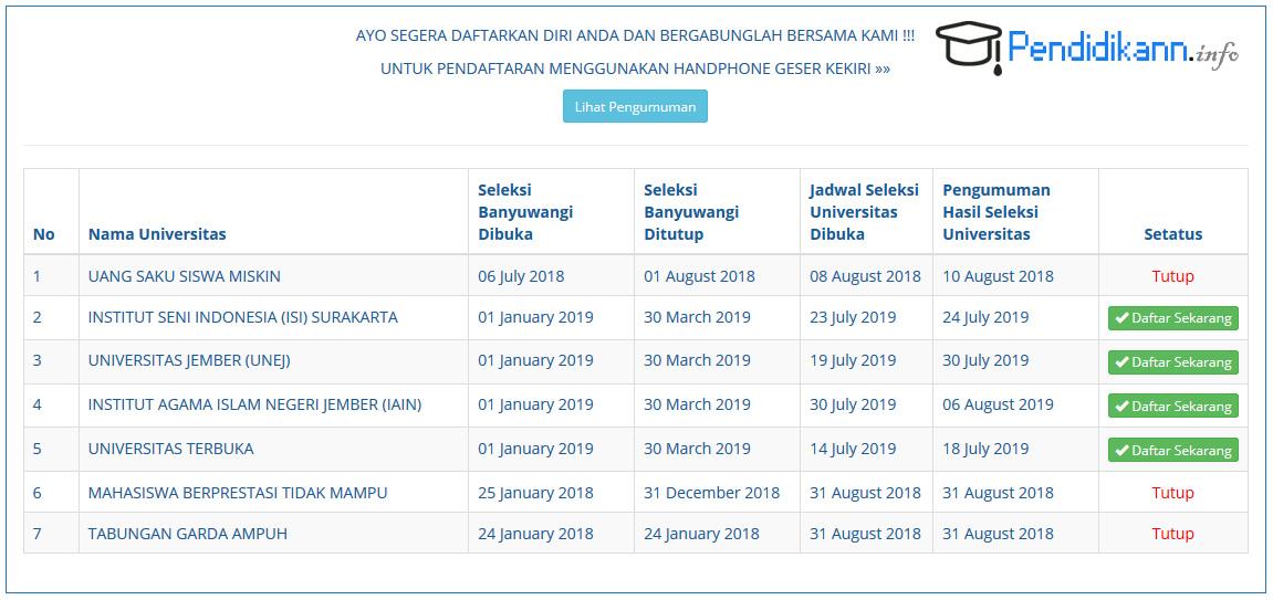 Info Beasiswa Banyuwangi Cerdas 2019