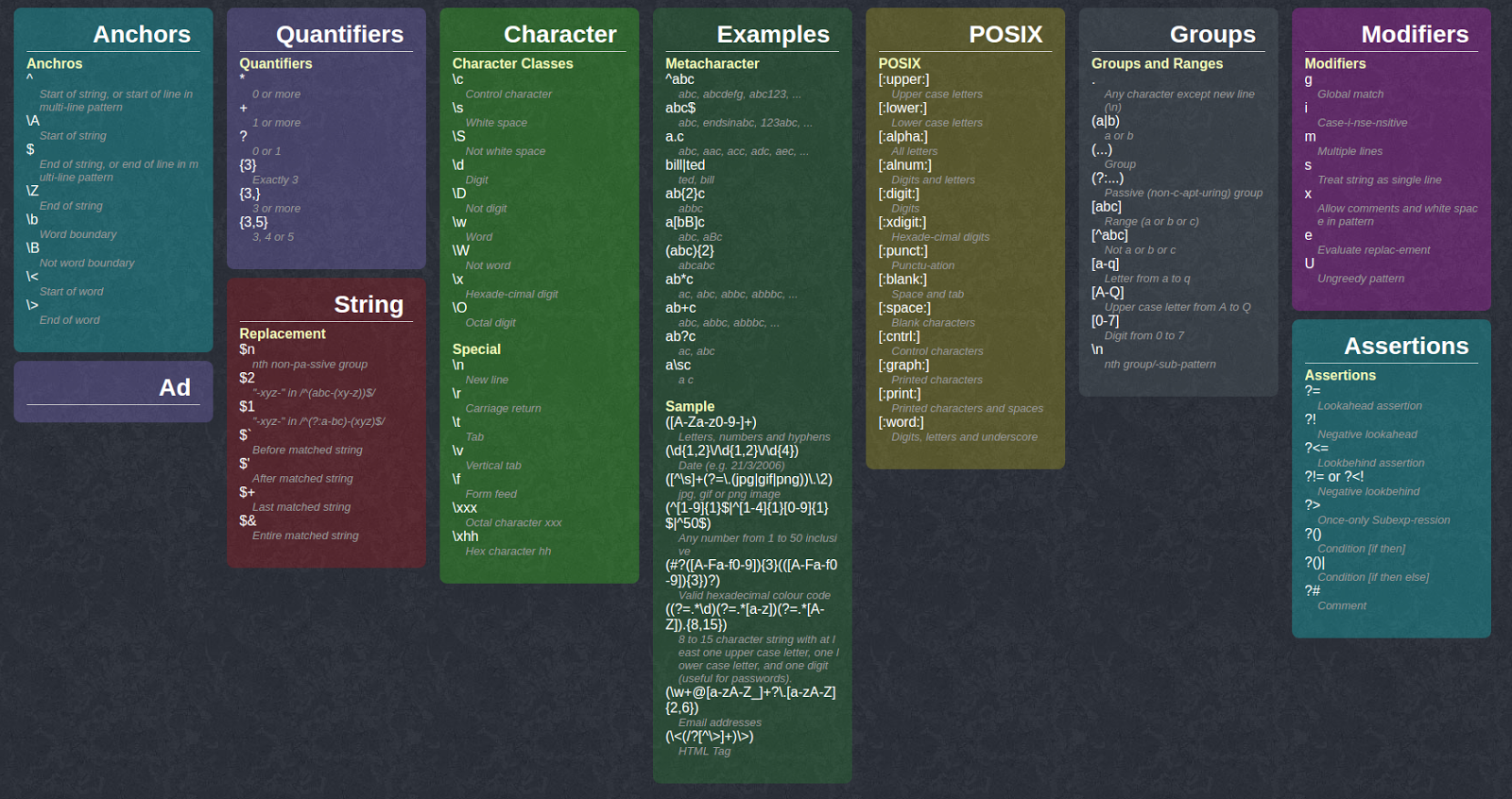 linux bash shell cheat sheet A unix and linux shell script reference page (cheat sheet.