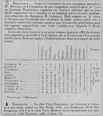 Clasificación final del Torneo Nacional de Ajedrez de Barcelona 1926 según La Stratégie