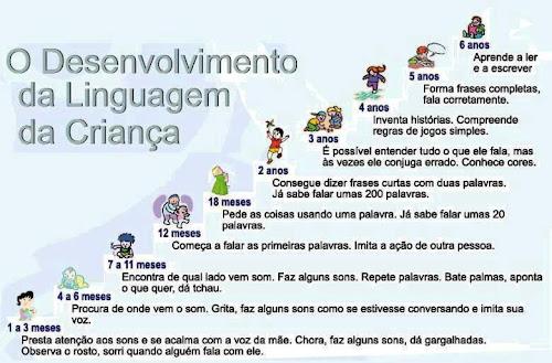 Linha do Tempo - História da Educação no Brasil UTOPIA EM SALA DE AULA